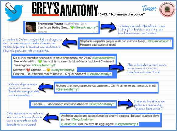 Grey's Anatomy 10x05 Twitter