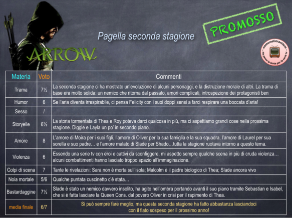 Arrow 2 Pagella