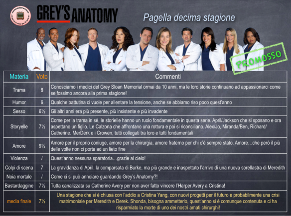 Grey's Anatomy pagella 10